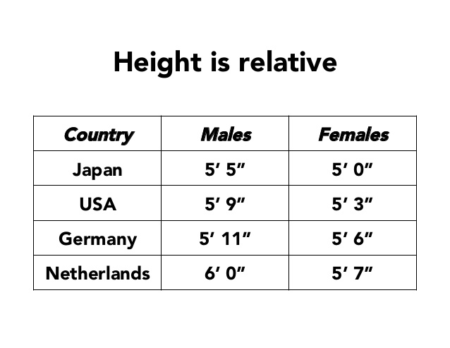 what height is short