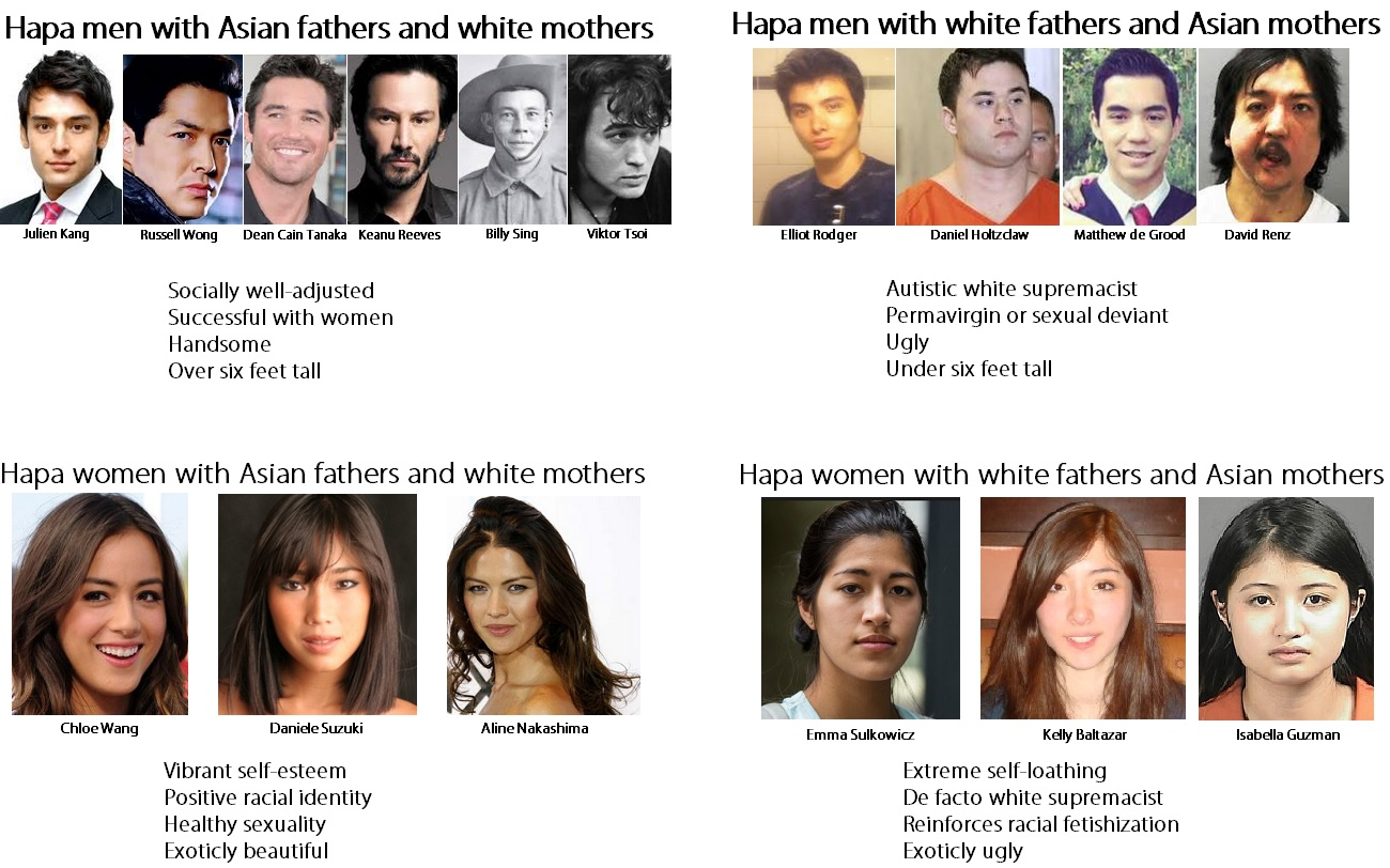 from Easton asian parents dating comic